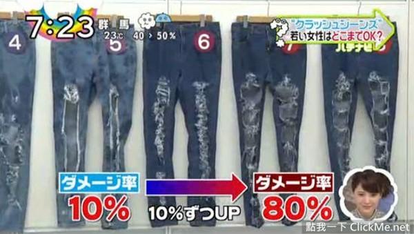 准备了破损程度从10% 至80% 的牛仔裤。