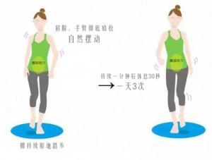如图重复一个动作就能减重