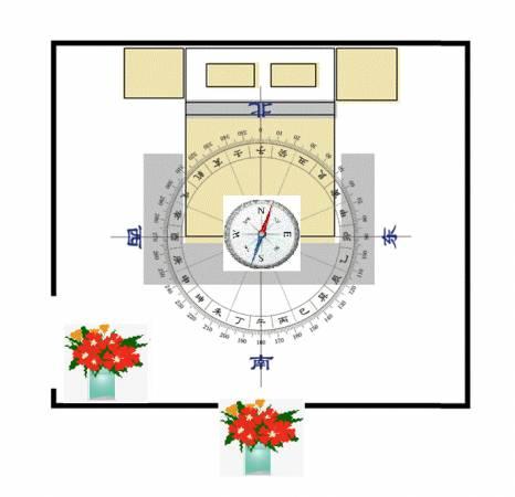 鲜花的摆放位置,就可以按照你心仪的类型方位来摆放。
