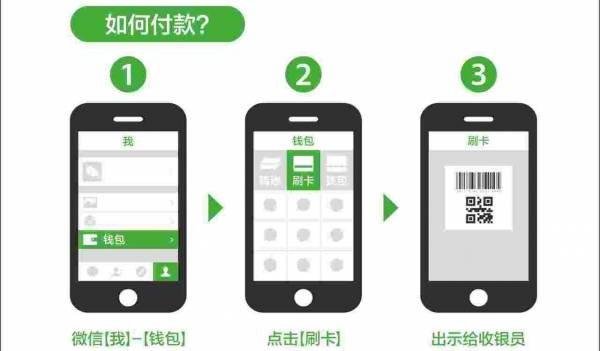 3个步骤就能用微信支付付款,十分简单。