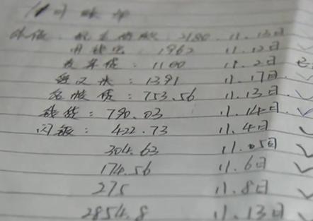 父亲在帮冯洁整理遗物时,发现了她的手写账单,她在2015年,第一笔网贷只借了几千元。没想到利润滚得太快,最后债务滚到了可怕的25万元。