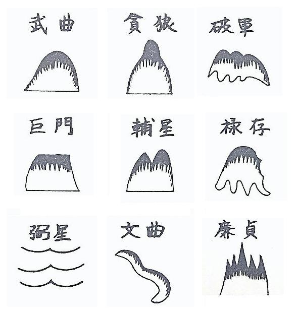 """山形煞(""""九星峰"""")"""